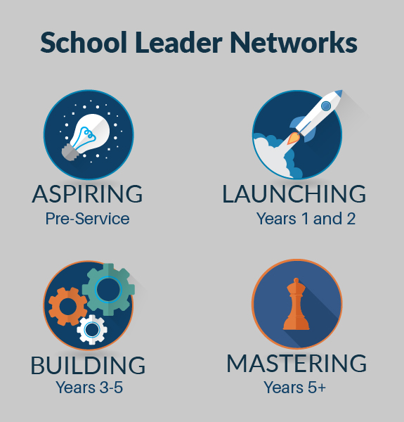 School Leader Networks